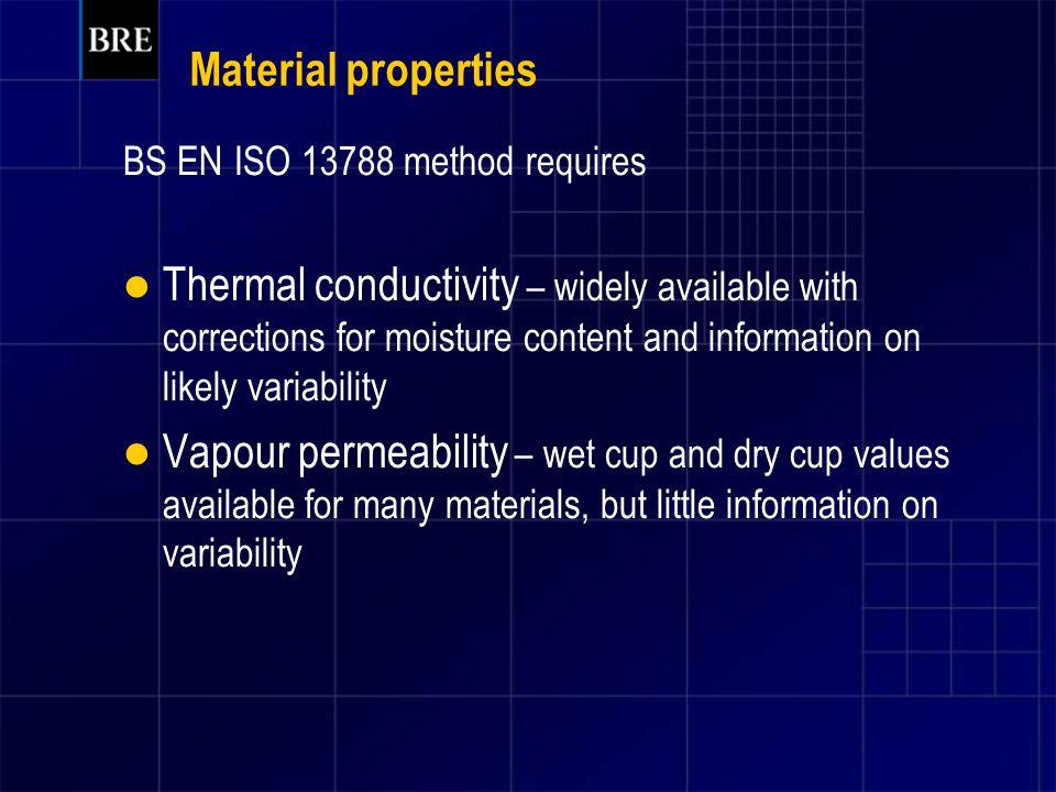 Material properties BS EN ISO 13788 method requires.