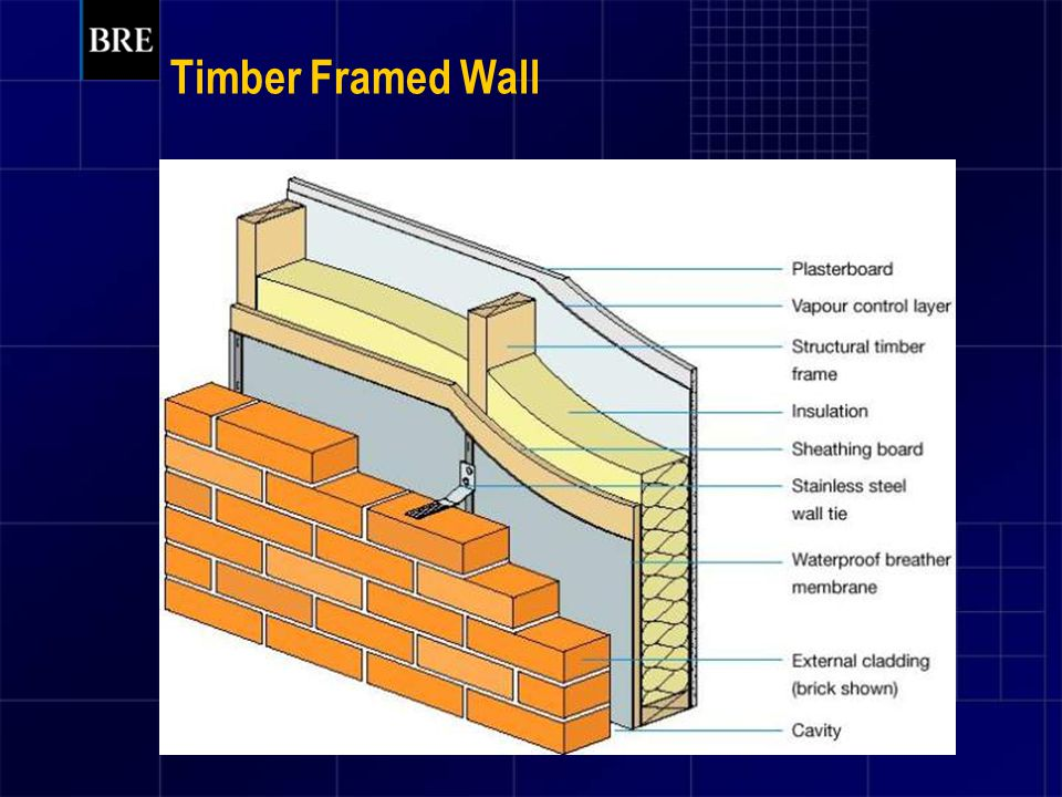 Timber Framed Wall