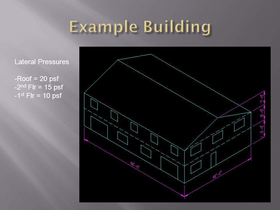 Example Building Lateral Pressures Roof = 20 psf 2nd Flr = 15 psf