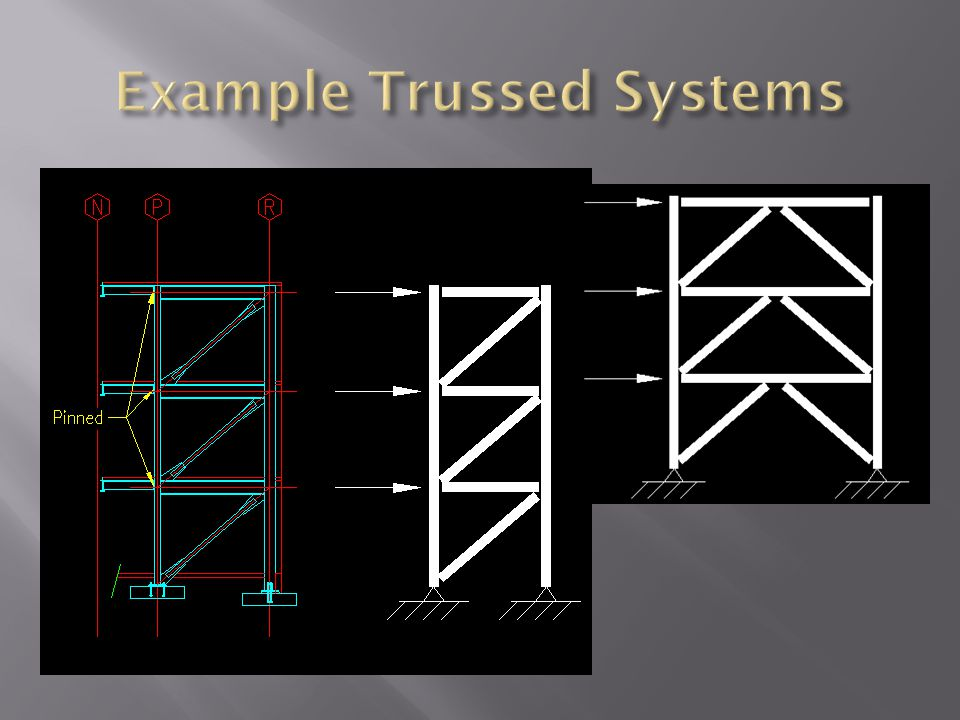 Example Trussed Systems