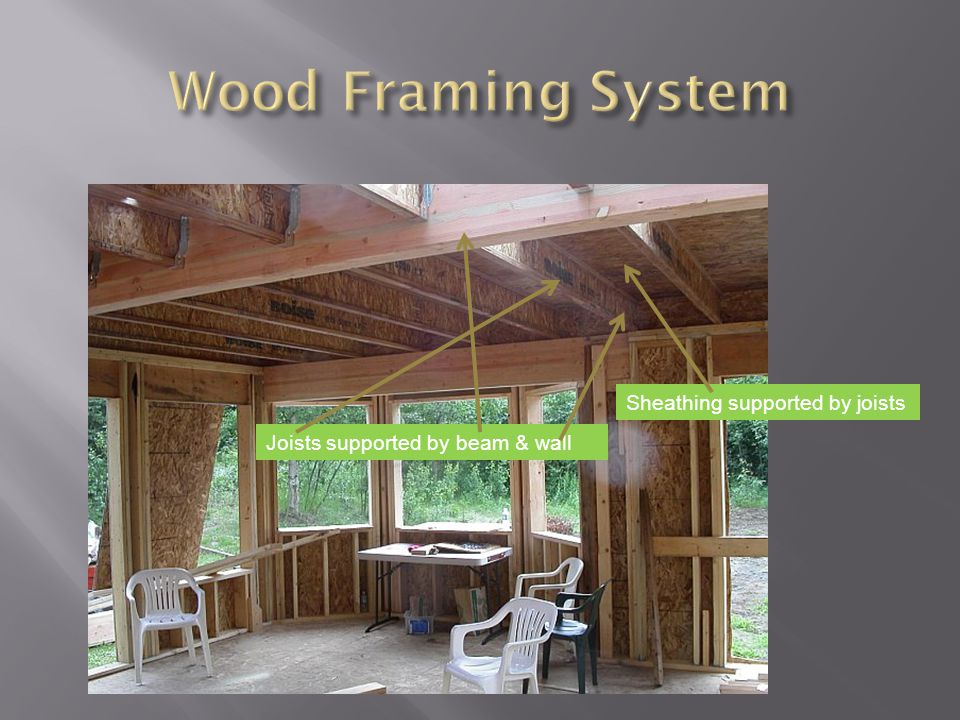 Wood Framing System Sheathing supported by joists