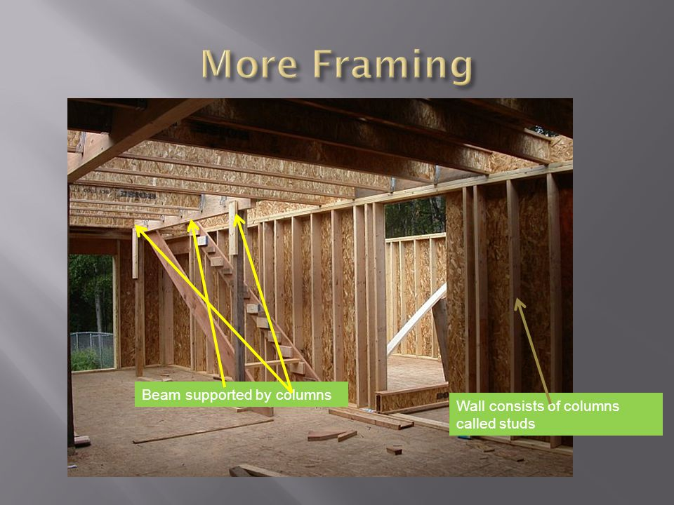 More Framing Beam supported by columns