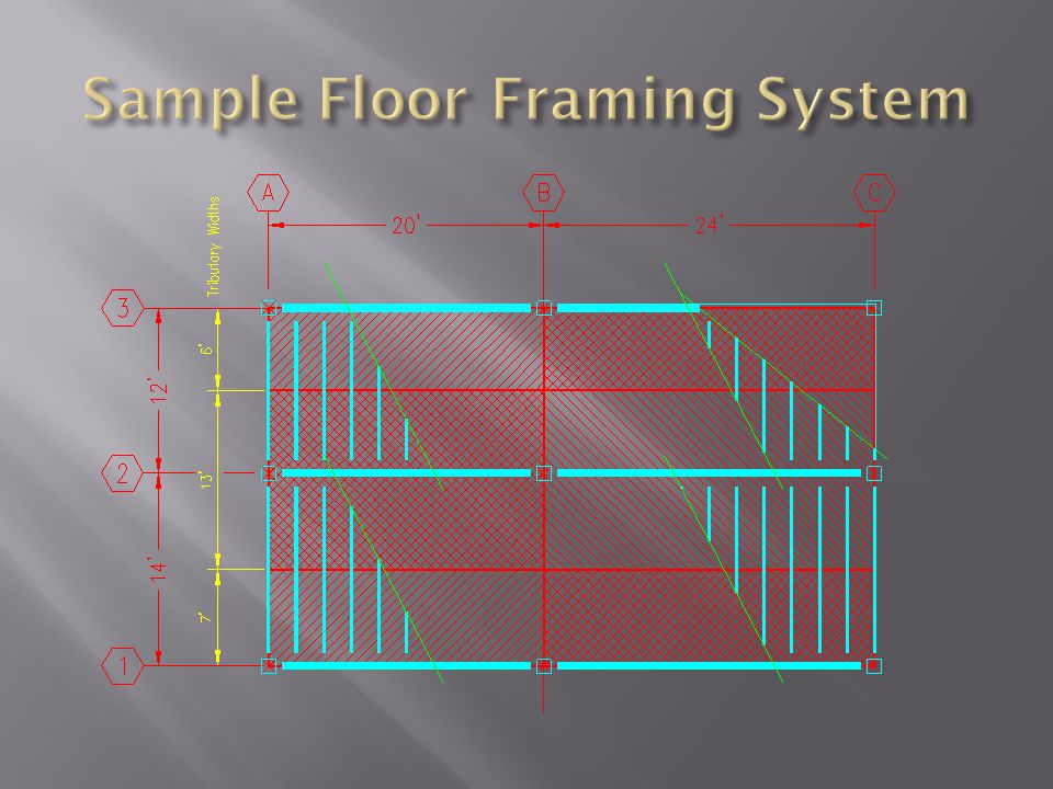 Sample Floor Framing System