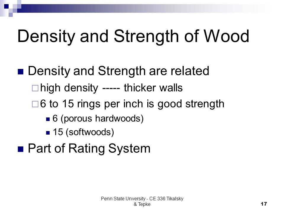 Density and Strength of Wood