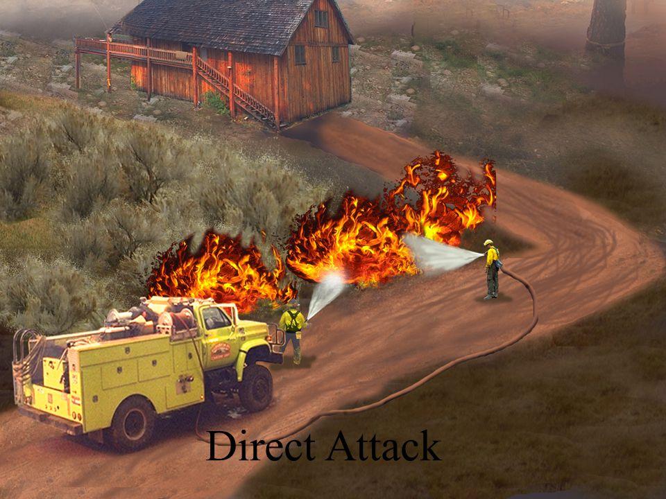 Direct Attack