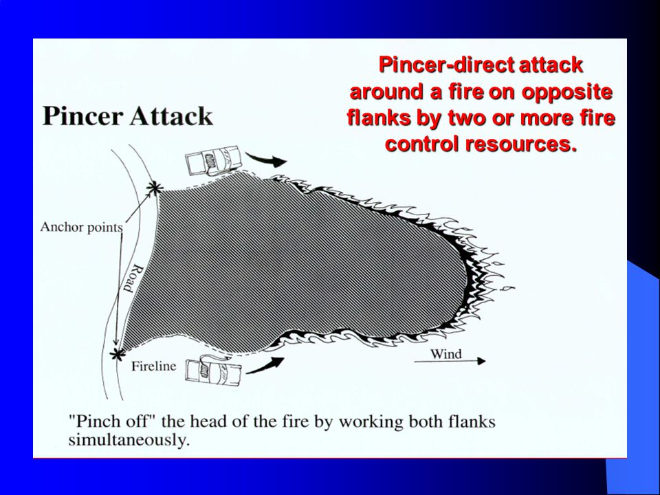 Pincer-direct attack around a fire on opposite flanks by two or more fire control resources.