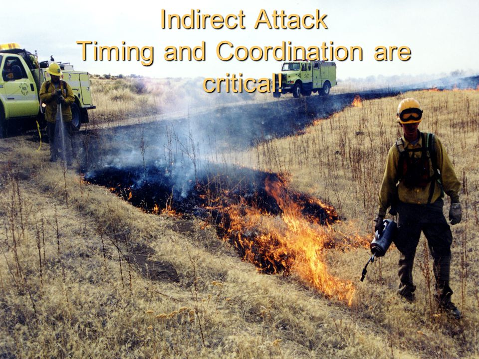 Indirect Attack Timing and Coordination are critical!