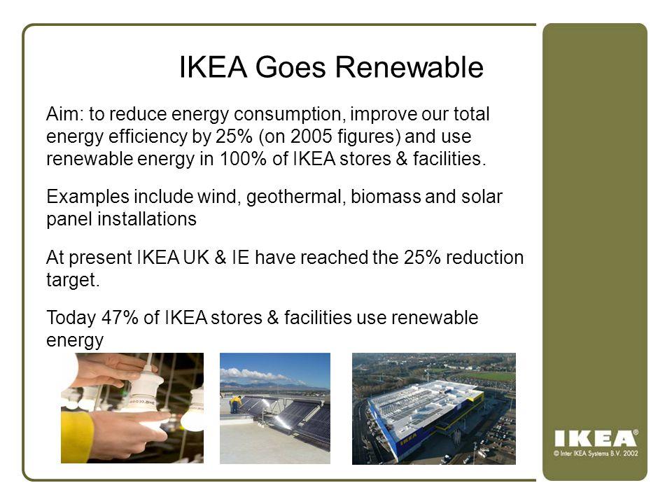 IKEA Goes Renewable