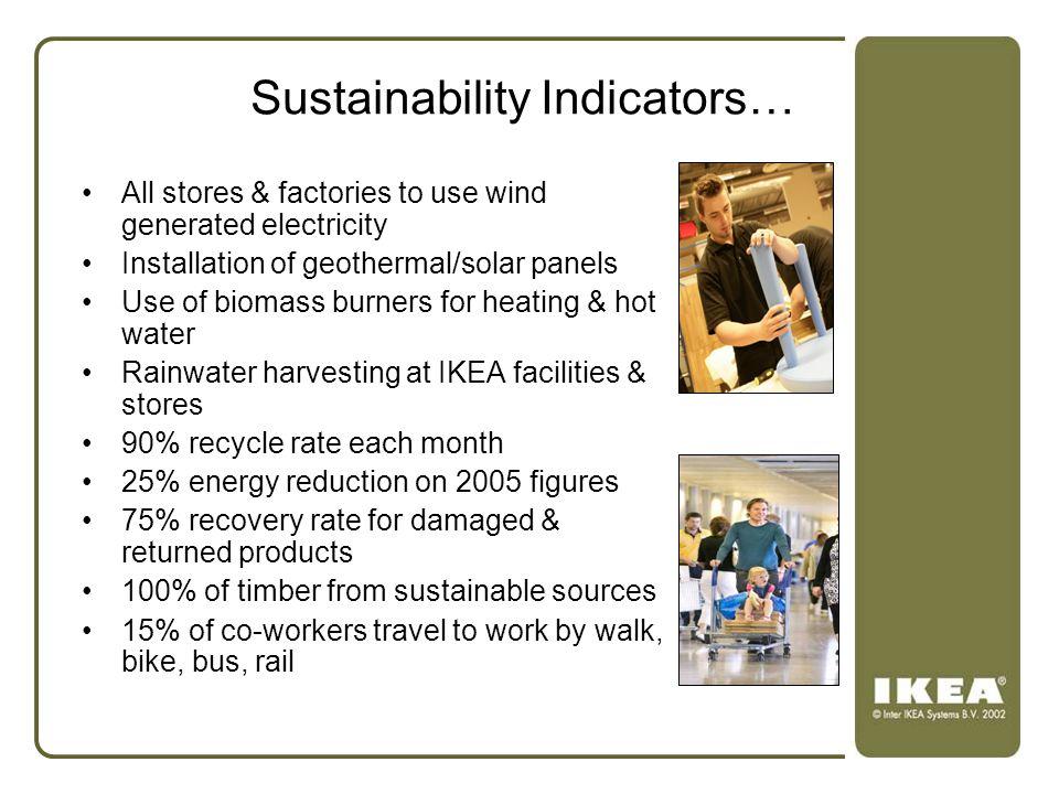 Sustainability Indicators…