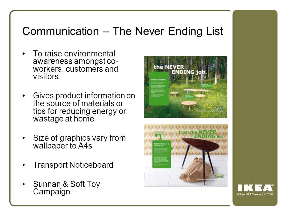 Communication – The Never Ending List