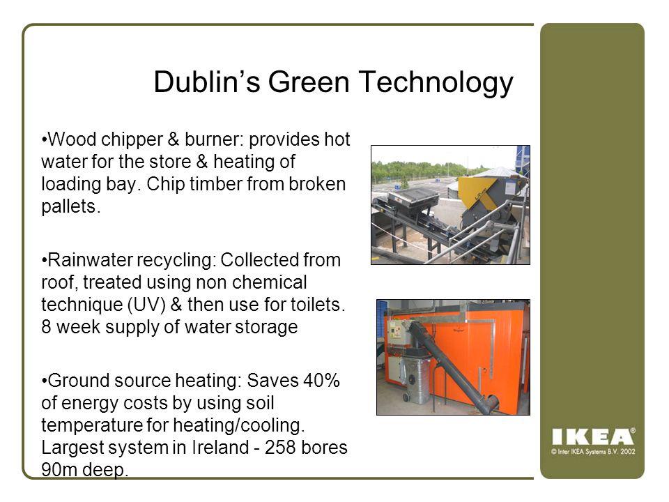 Dublin's Green Technology