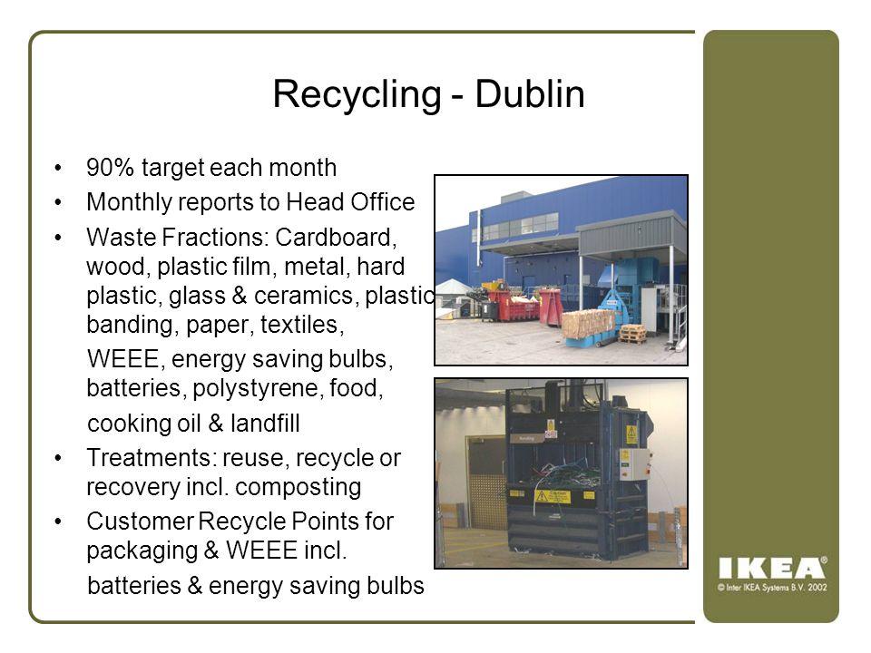 Recycling - Dublin 90% target each month