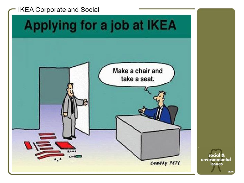 IKEA Corporate and Social responsibility
