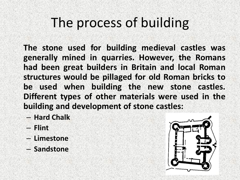 The process of building