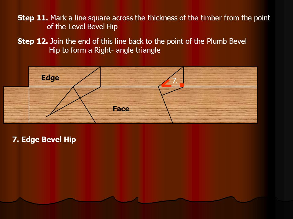 Step 11. Mark a line square across the thickness of the timber from the point of the Level Bevel Hip