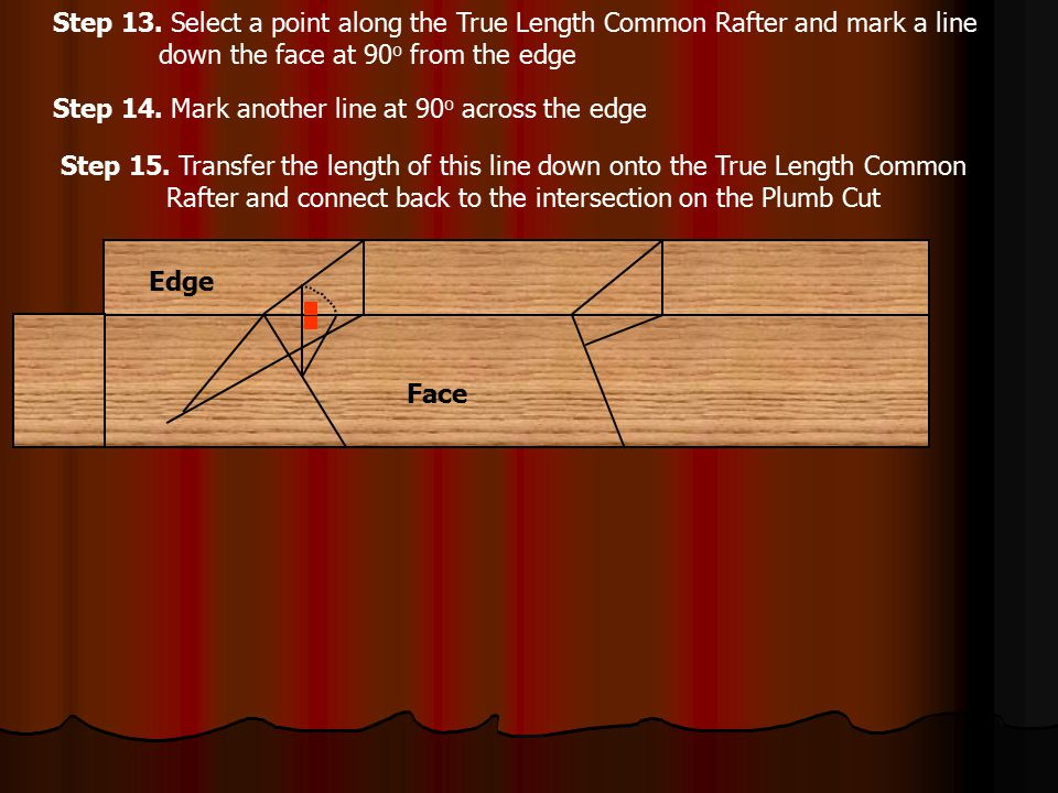 Step 13. Select a point along the True Length Common Rafter and mark a line down the face at 90o from the edge