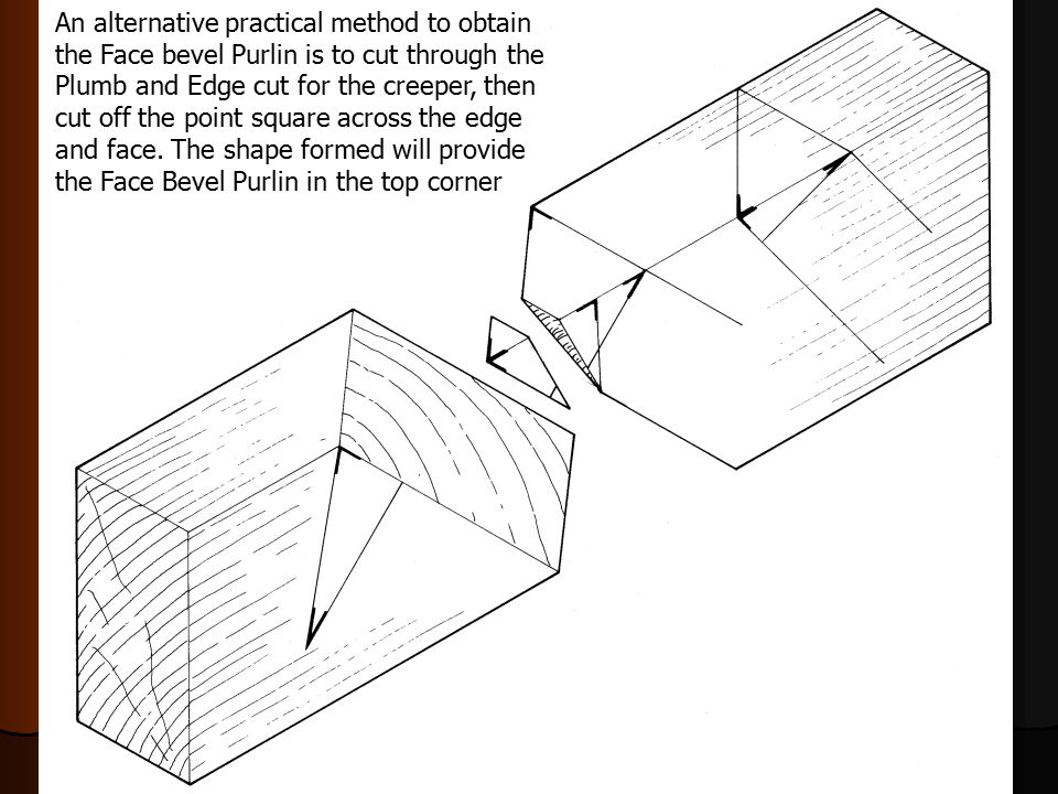 An alternative practical method to obtain the Face bevel Purlin is to cut through the Plumb and Edge cut for the creeper, then cut off the point square across the edge and face.