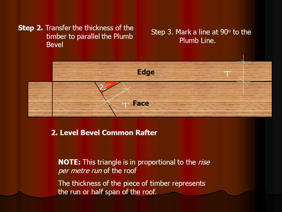 Step 2. Transfer the thickness of the. timber to parallel the Plumb