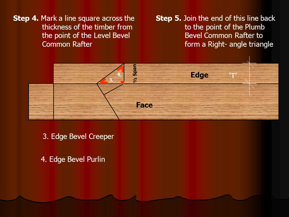 Step 4. Mark a line square across the. thickness of the timber from