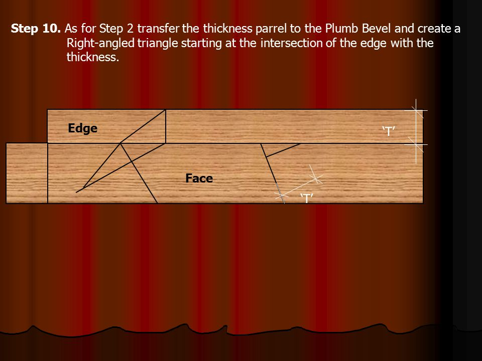 Step 10. As for Step 2 transfer the thickness parrel to the Plumb Bevel and create a Right-angled triangle starting at the intersection of the edge with the thickness.