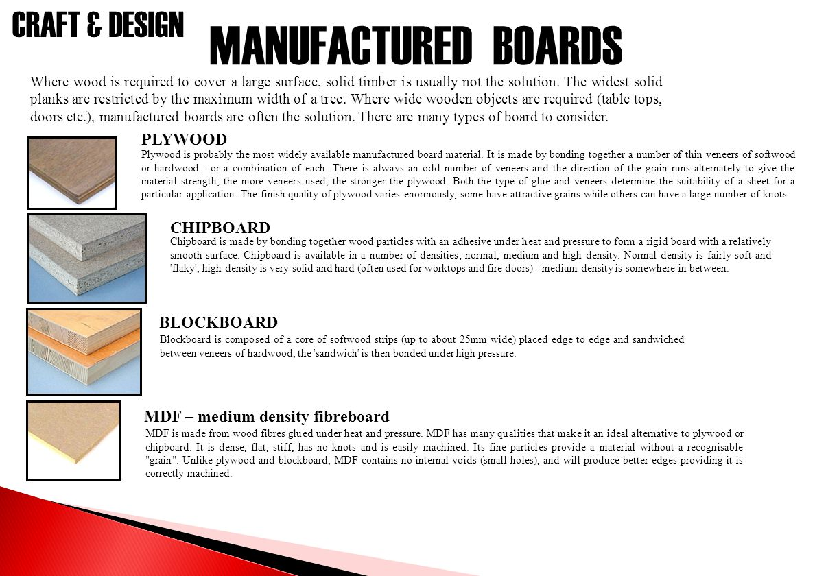 Manufactured Boards Plywood Chipboard Blockboard Ppt