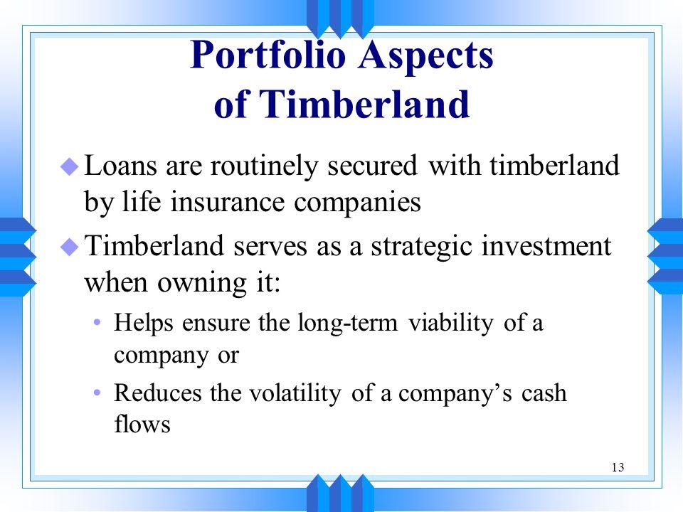 Portfolio Aspects of Timberland
