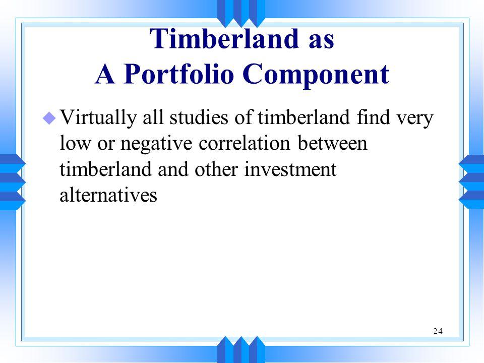 Timberland as A Portfolio Component