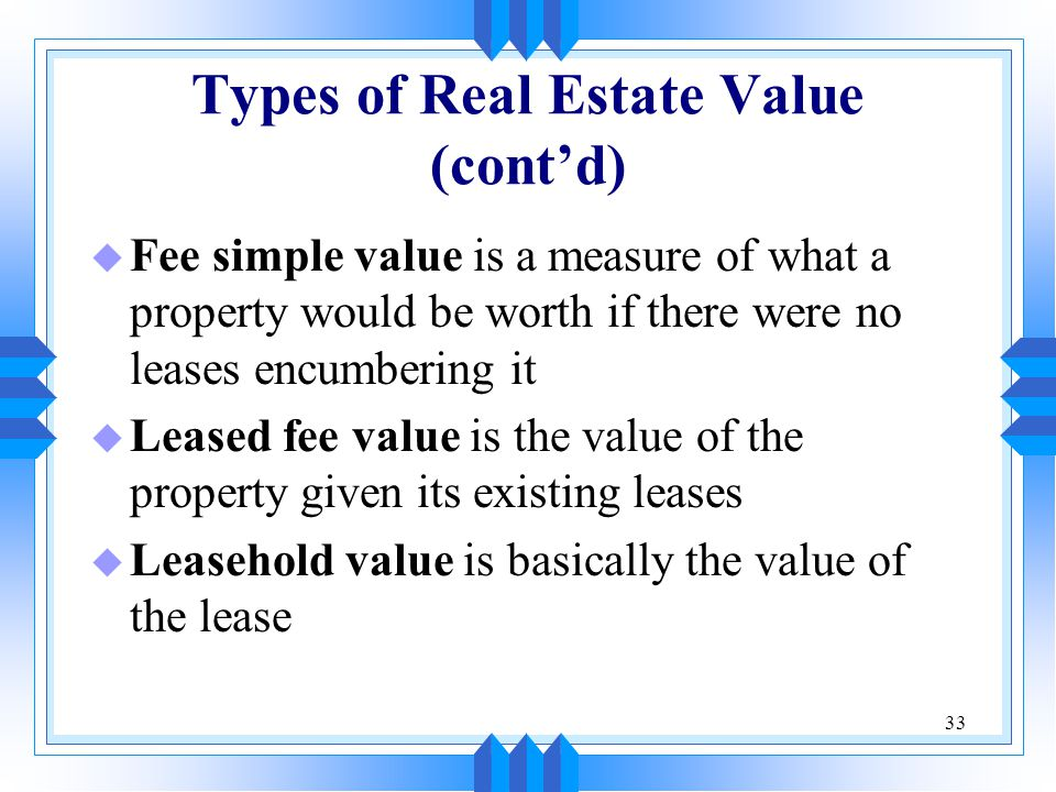 Types of Real Estate Value (cont'd)