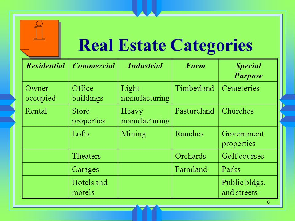 Real Estate Categories