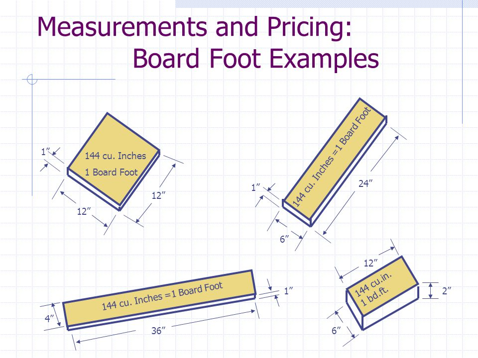 Measurements and Pricing: Board Foot Examples