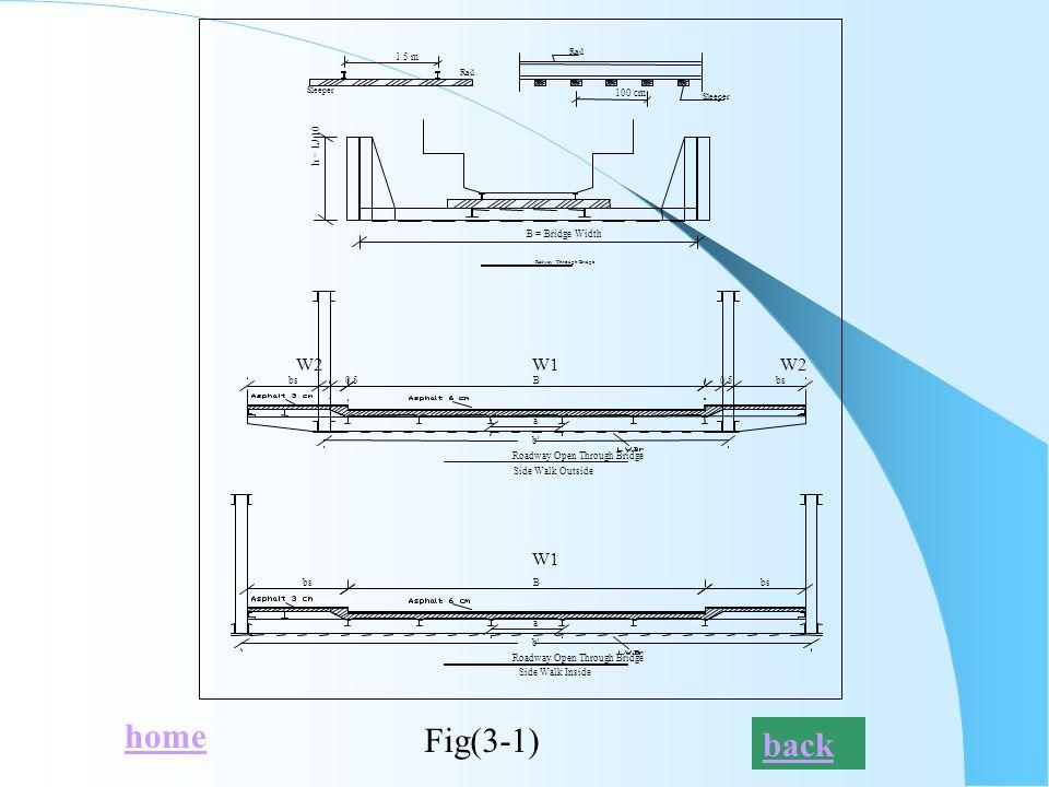 home Fig(3-1) back W1 W2 1.5 m 100 cm B = Bridge Width h = L/ 10