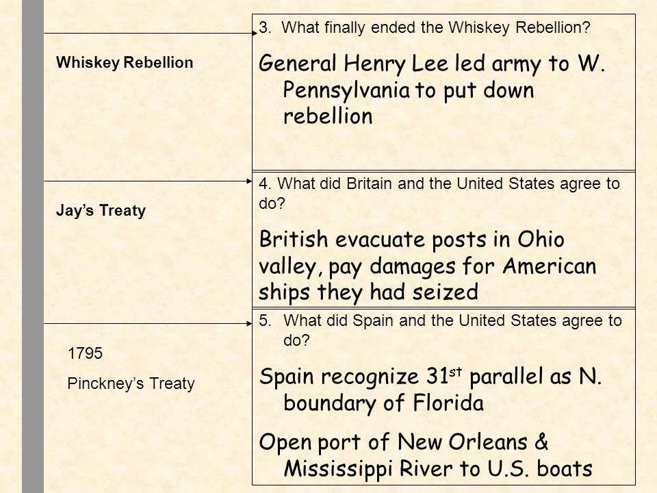 General Henry Lee led army to W. Pennsylvania to put down rebellion