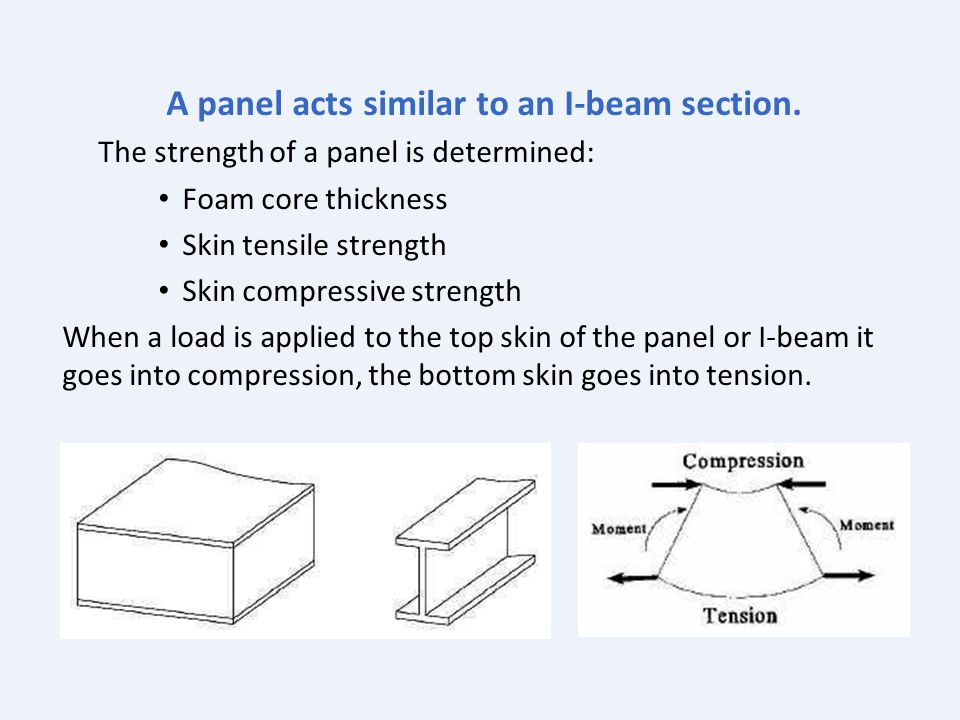 A panel acts similar to an I‐beam section.