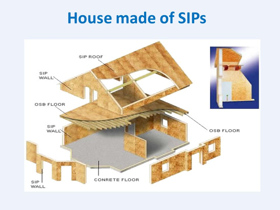 House made of SIPs