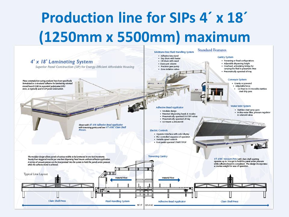 Production line for SIPs 4´ x 18´ (1250mm x 5500mm) maximum