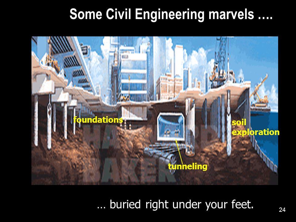 Some Civil Engineering marvels ….