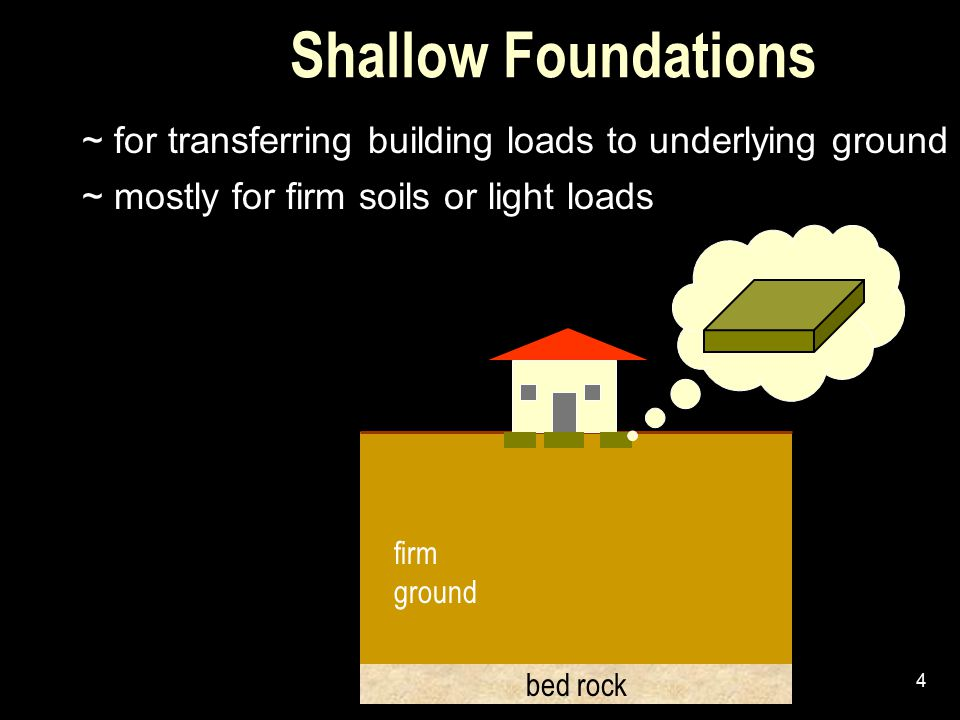 Shallow Foundations ~ for transferring building loads to underlying ground. ~ mostly for firm soils or light loads.