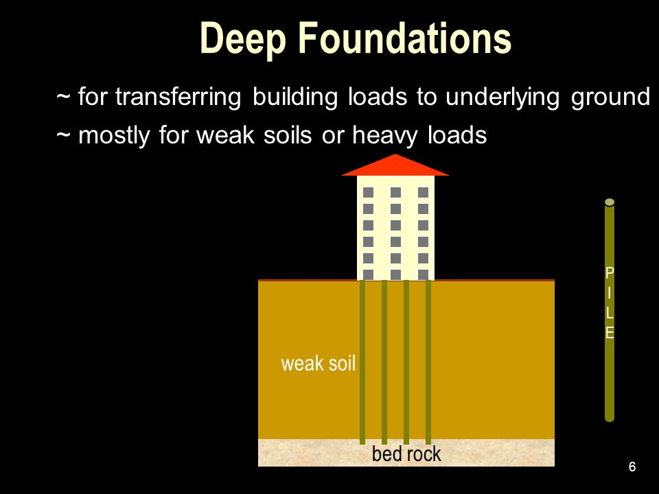 Deep Foundations ~ for transferring building loads to underlying ground. ~ mostly for weak soils or heavy loads.