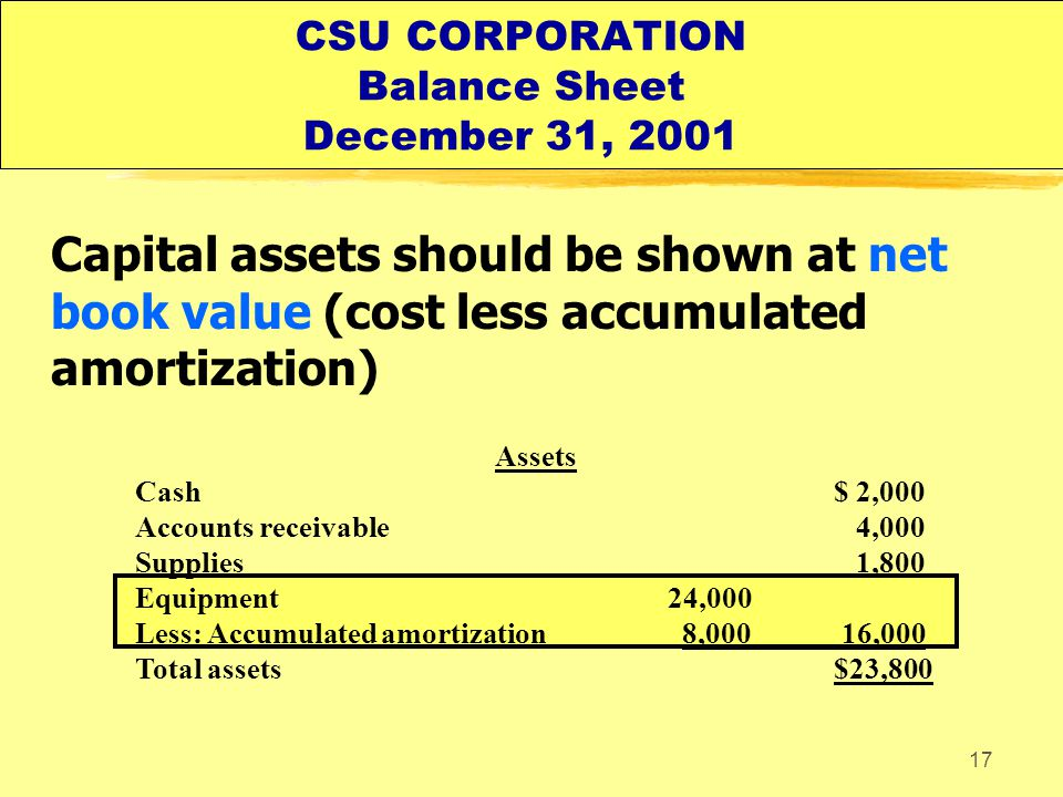 CSU CORPORATION Balance Sheet December 31, 2001