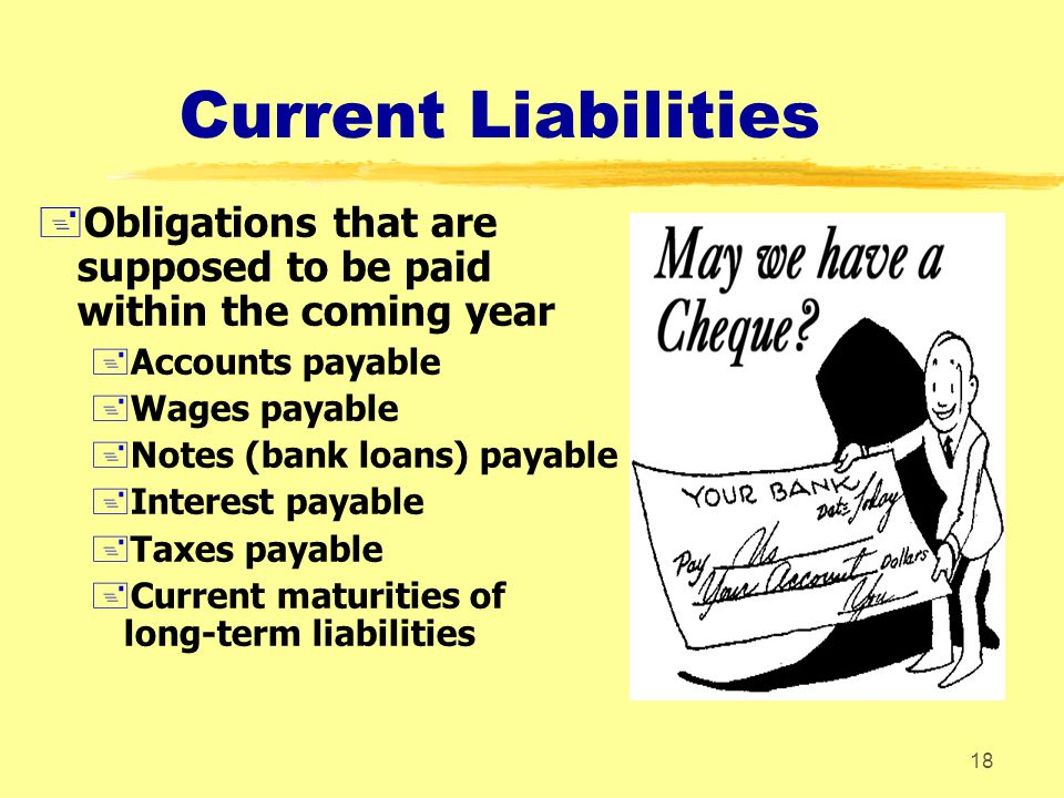 Current Liabilities Obligations that are supposed to be paid within the coming year. Accounts payable.