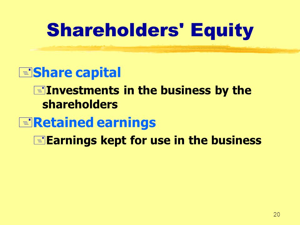 Shareholders Equity Share capital Retained earnings