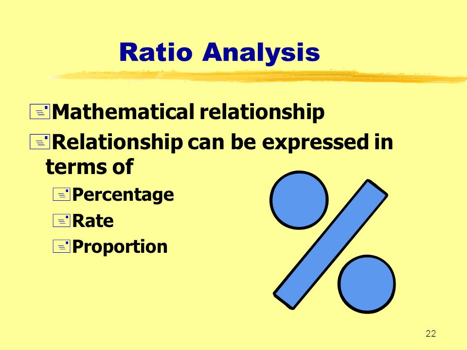 Ratio Analysis Mathematical relationship