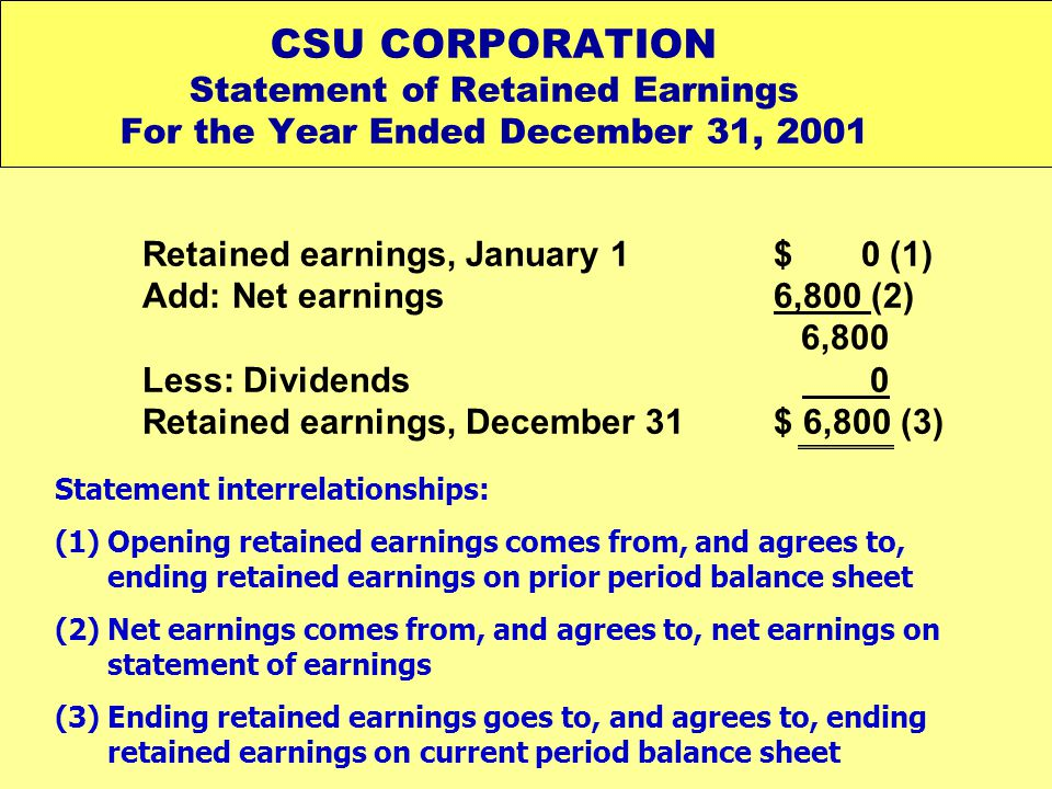 CSU CORPORATION Statement of Retained Earnings For the Year Ended December 31, 2001