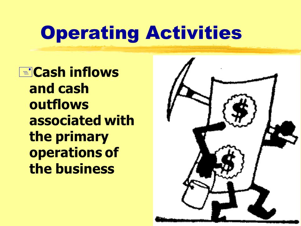 Operating Activities Cash inflows and cash outflows associated with the primary operations of the business.