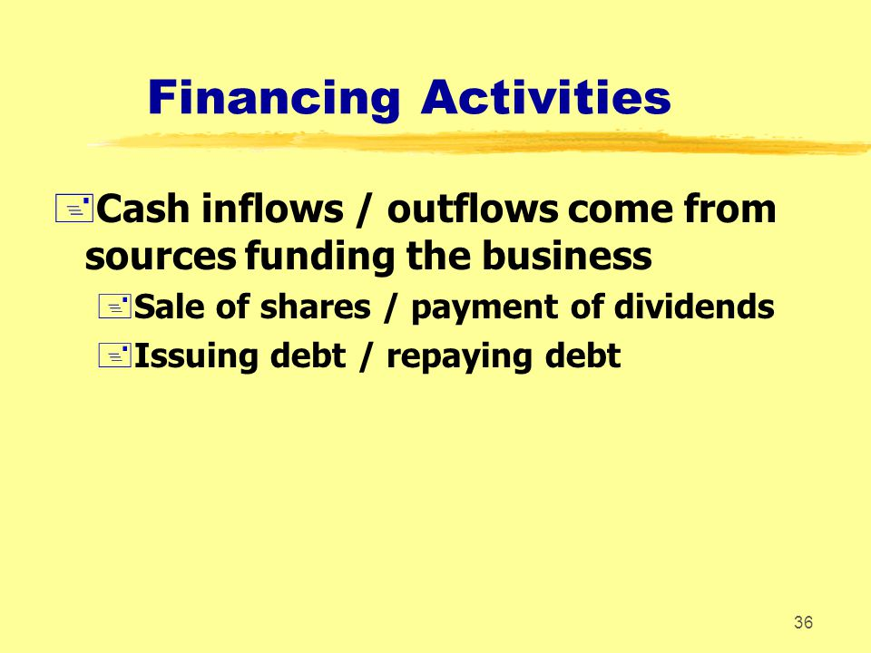 Financing Activities Cash inflows / outflows come from sources funding the business. Sale of shares / payment of dividends.
