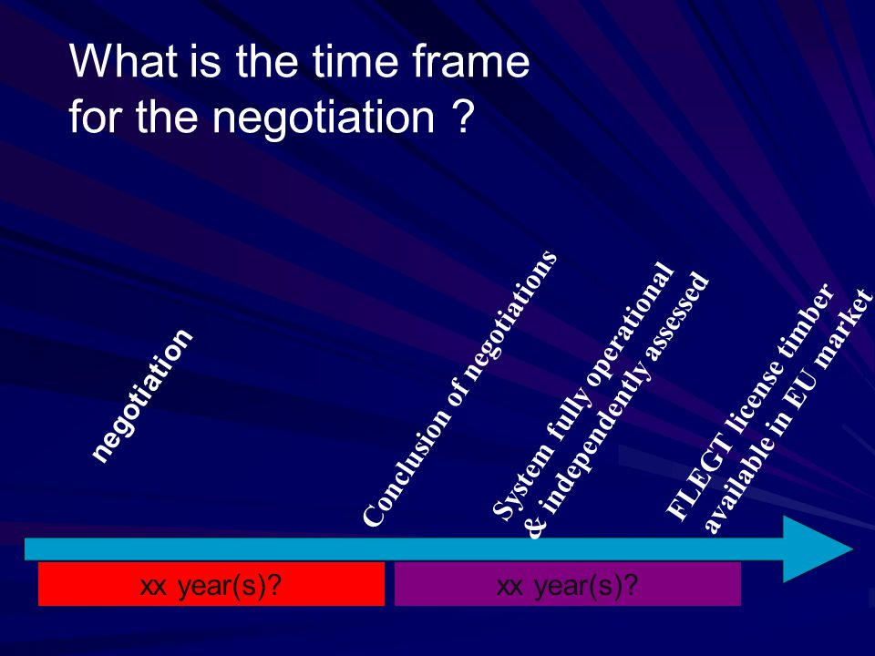 What is the time frame for the negotiation