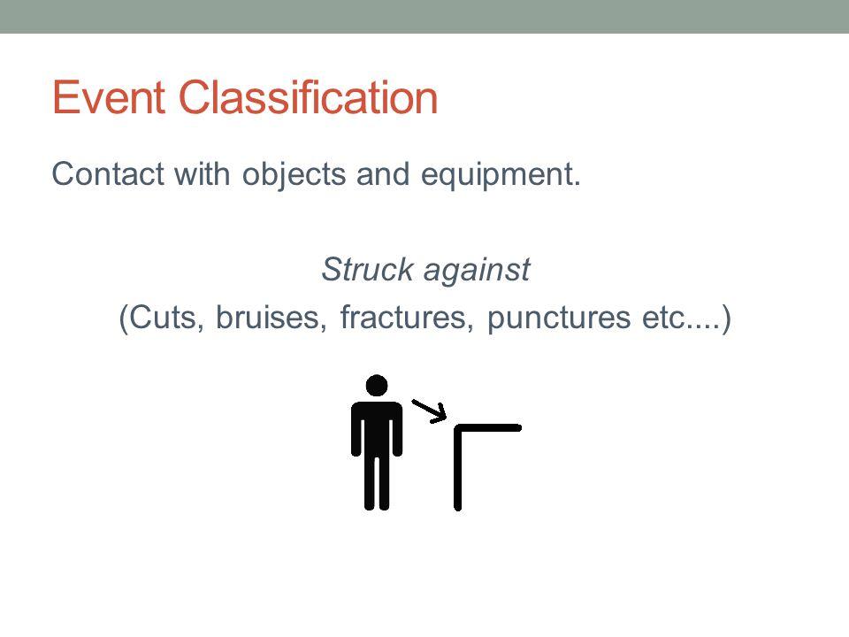(Cuts, bruises, fractures, punctures etc....)