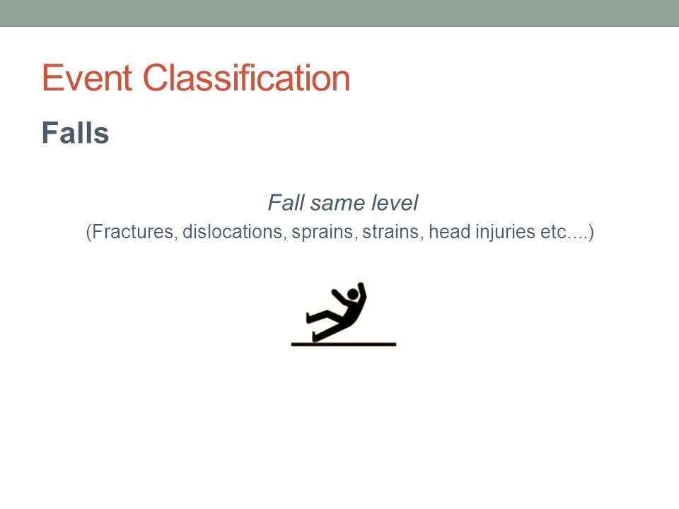 (Fractures, dislocations, sprains, strains, head injuries etc....)