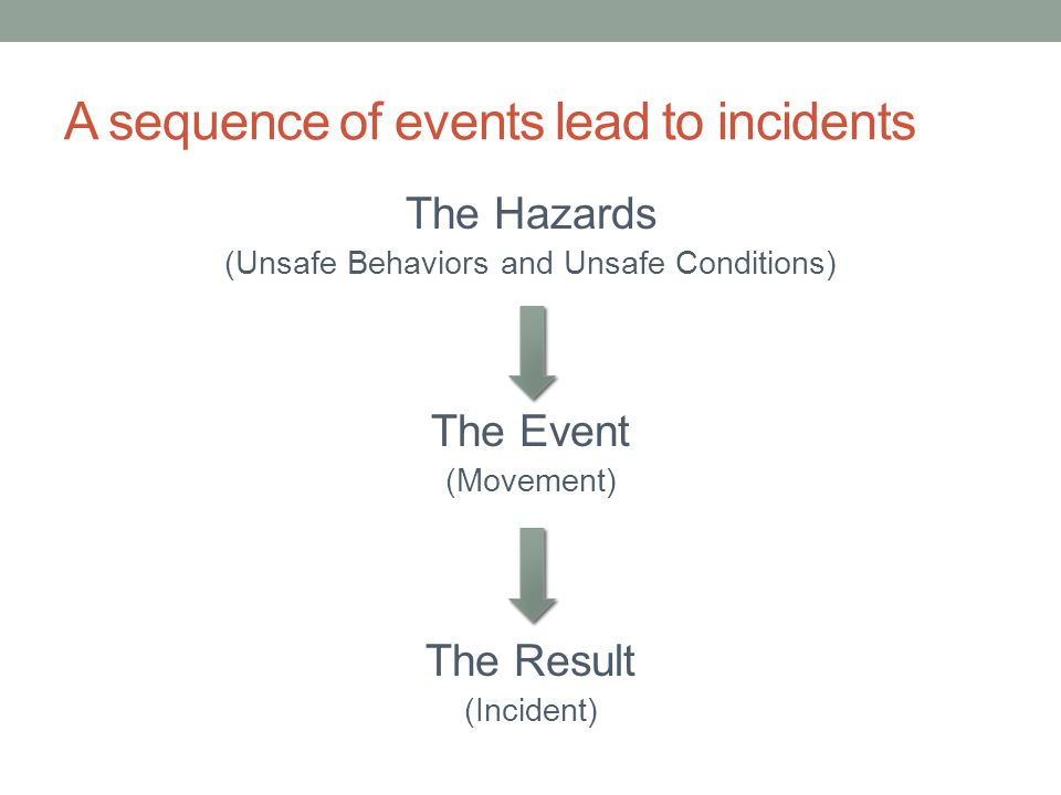 A sequence of events lead to incidents
