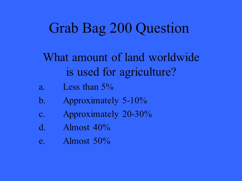 What amount of land worldwide is used for agriculture